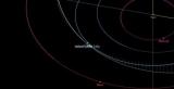 Біля Землі пролетить небезпечний астероїд
